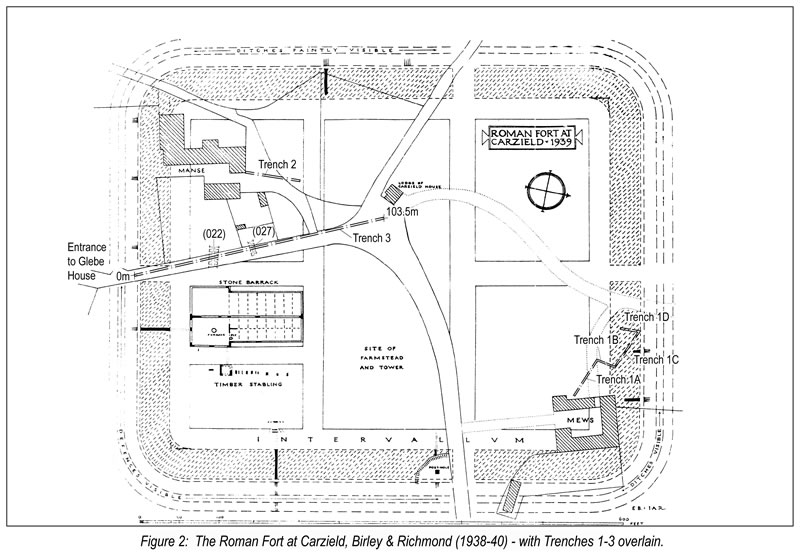 Plan of Carzield Roman Fort with GUARD Archaeology trenches overlain